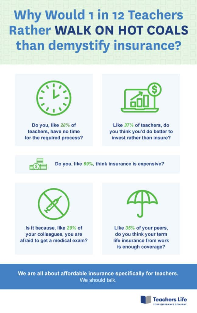 Infographic about 1 in 12 teachers avoiding insurance.