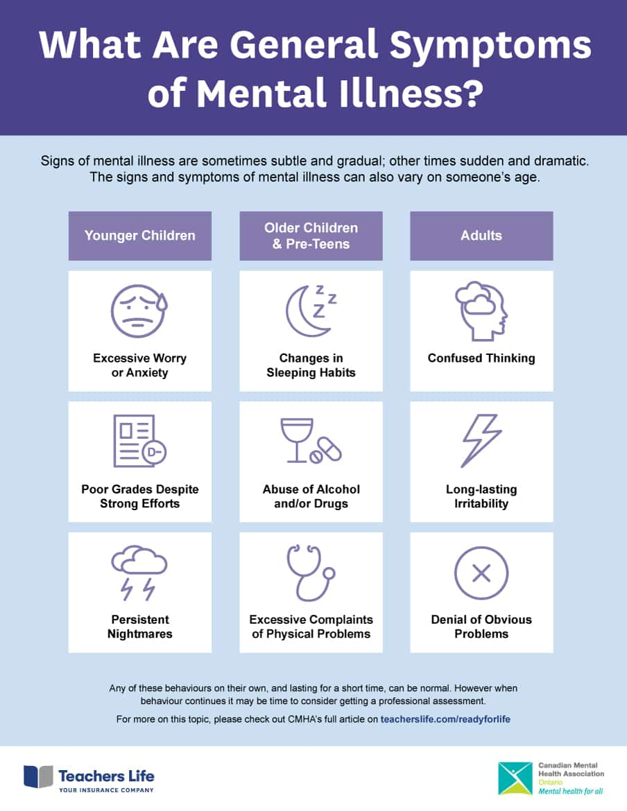 The General Symptoms of Mental Illness (Infographic)