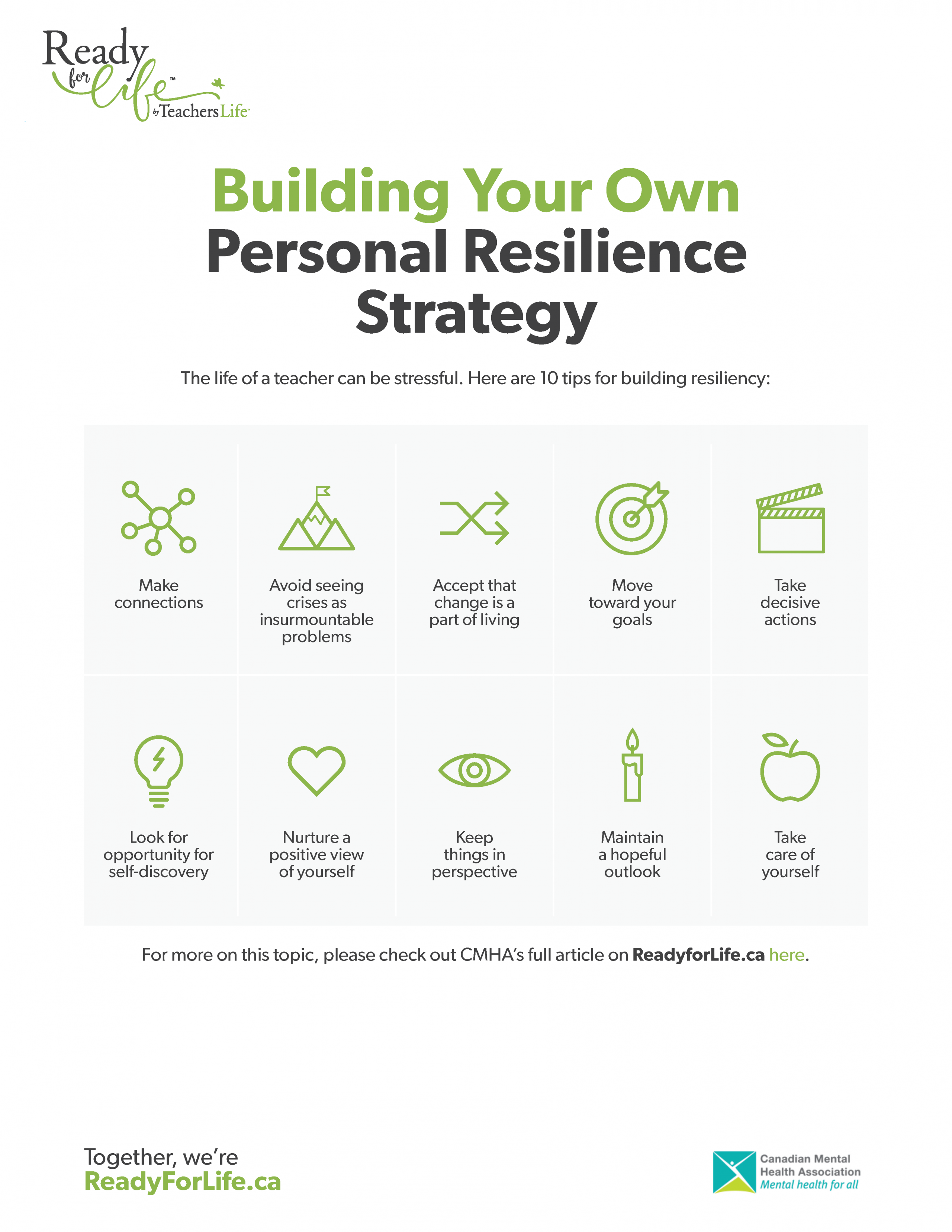 Building Your Own Personal Resilience Strategy (Infographic)